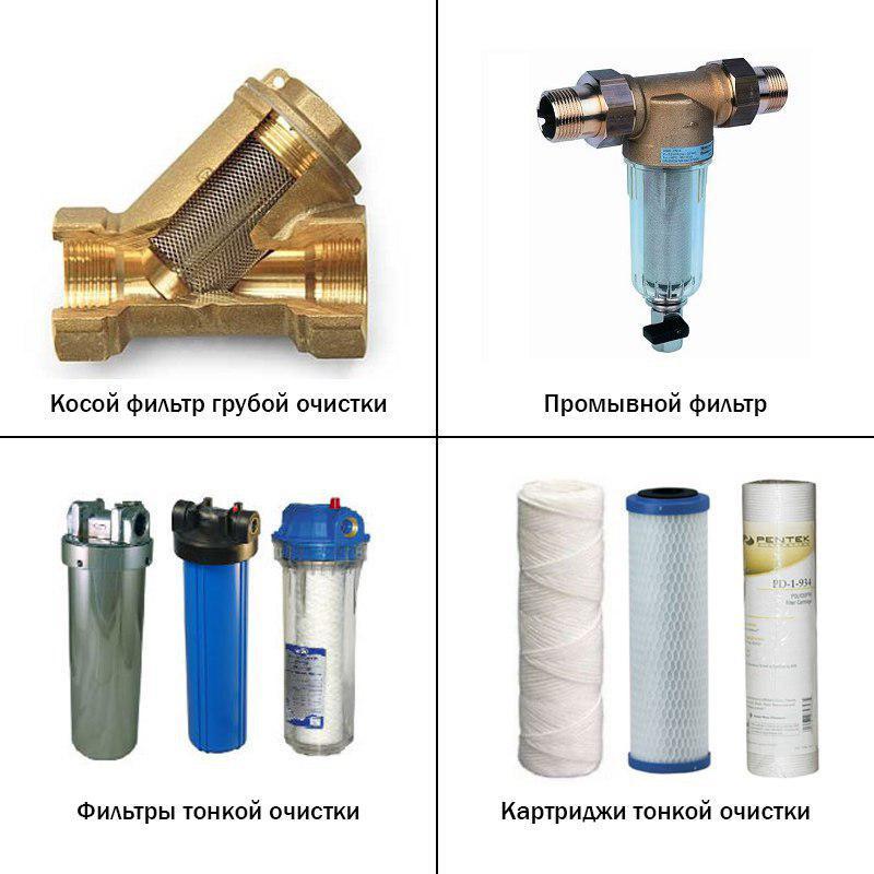 Фильтры предварительной очистки воды