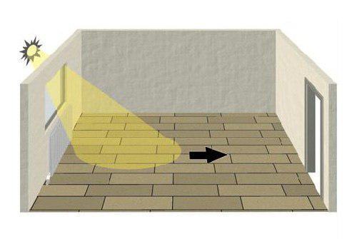 Укладка ламината вдоль или поперек