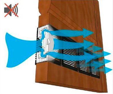 вентиляционные решетки для дверей