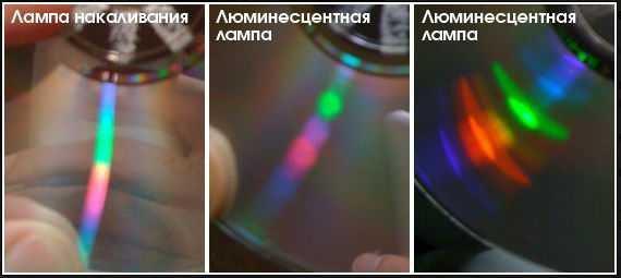 качество цветопередачи ламп