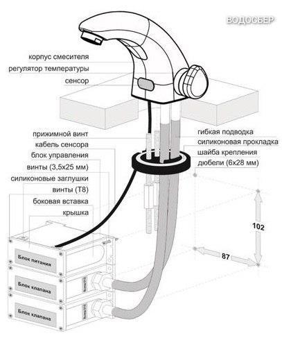 сенсорный смеситель +для раковины