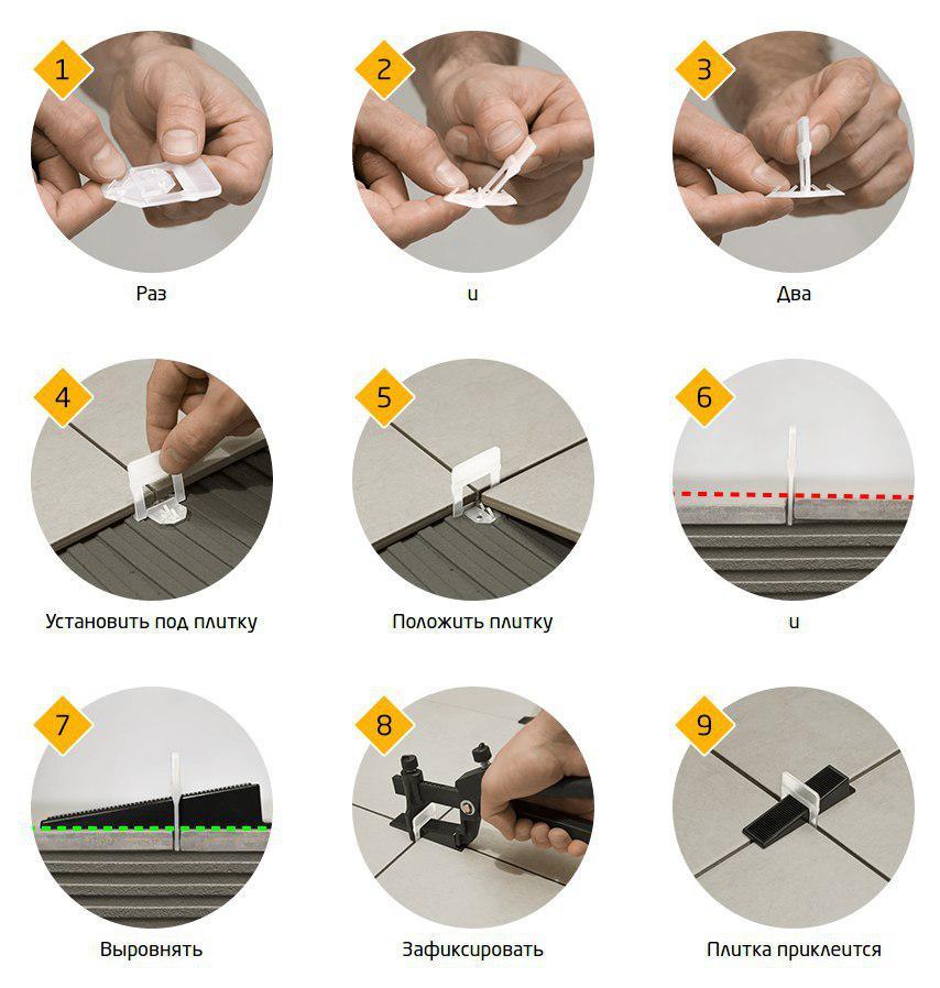 Системы укладки плитки