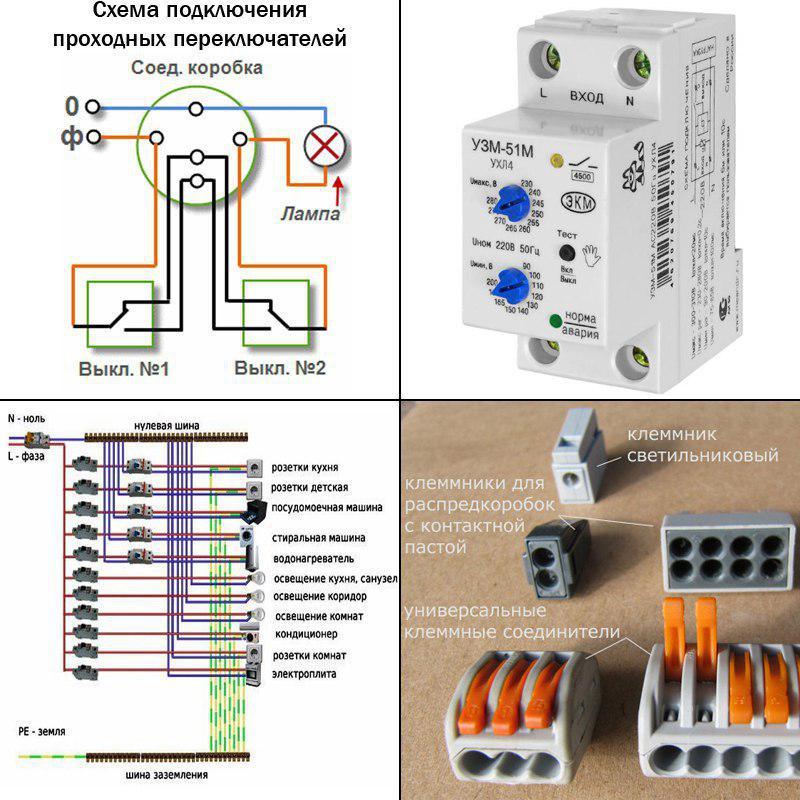 Лучшие решения в электрике