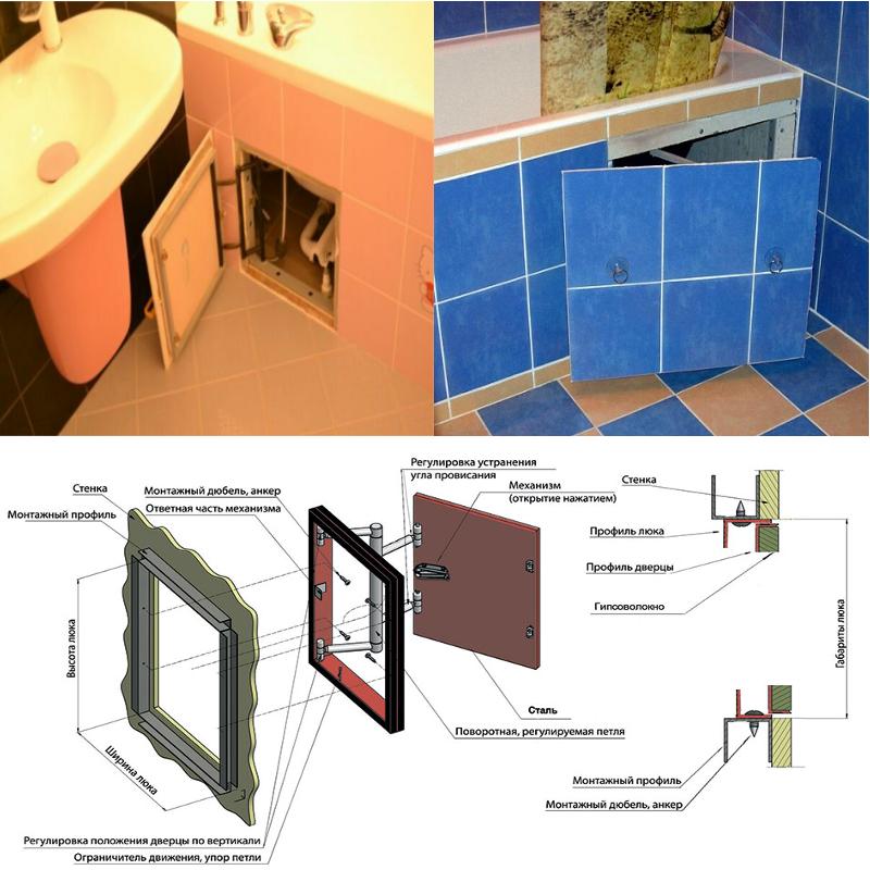 Скрытый люк под ванной