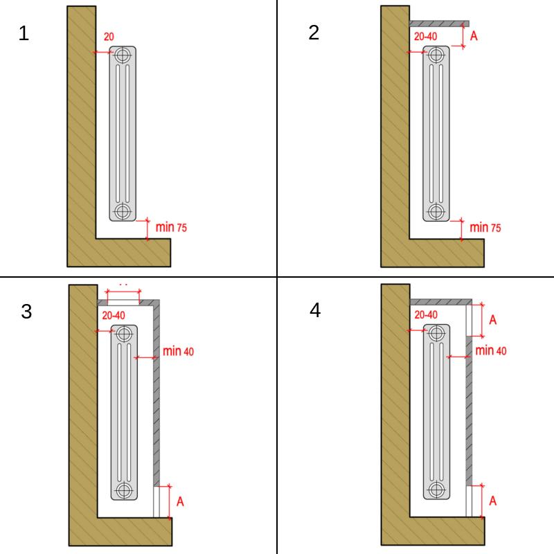 Эффективность радиаторов отопления в нише