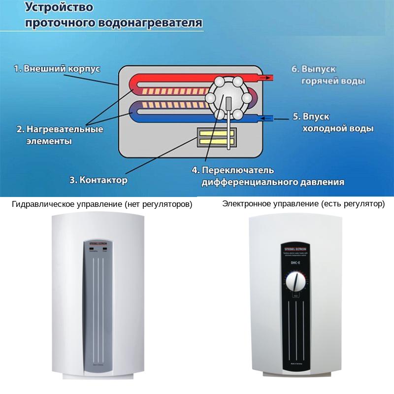 Чем отличаются проточные водонагреватели