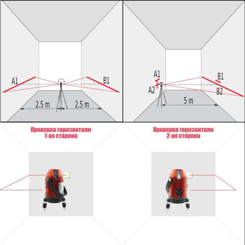 Как проверить лазерный уровень