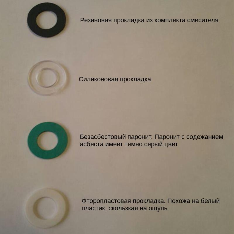 Прокладки для эксцентрика смесителя
