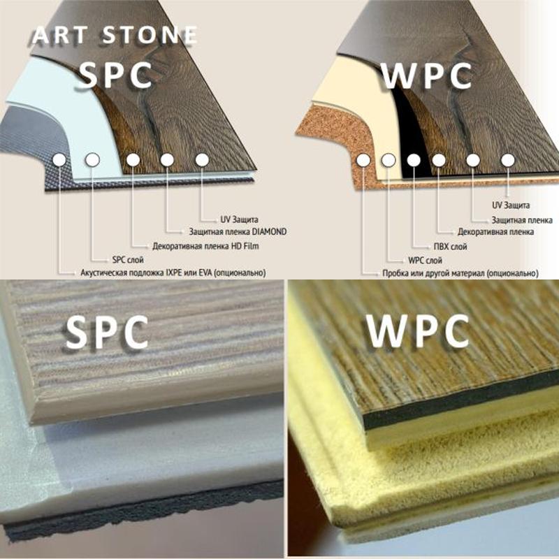 отличие WPC и SPC